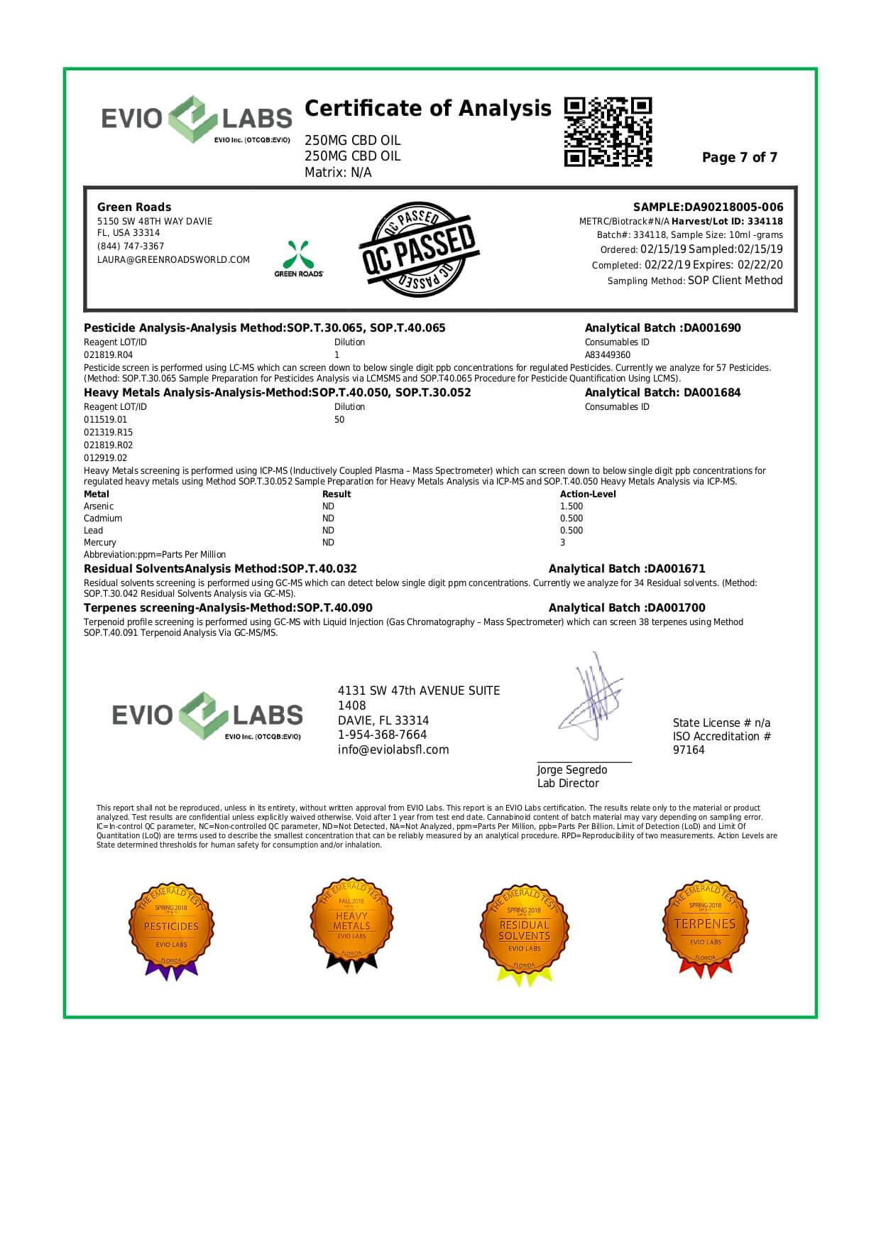 Green Roads CBD Oil 250mg Lab Report