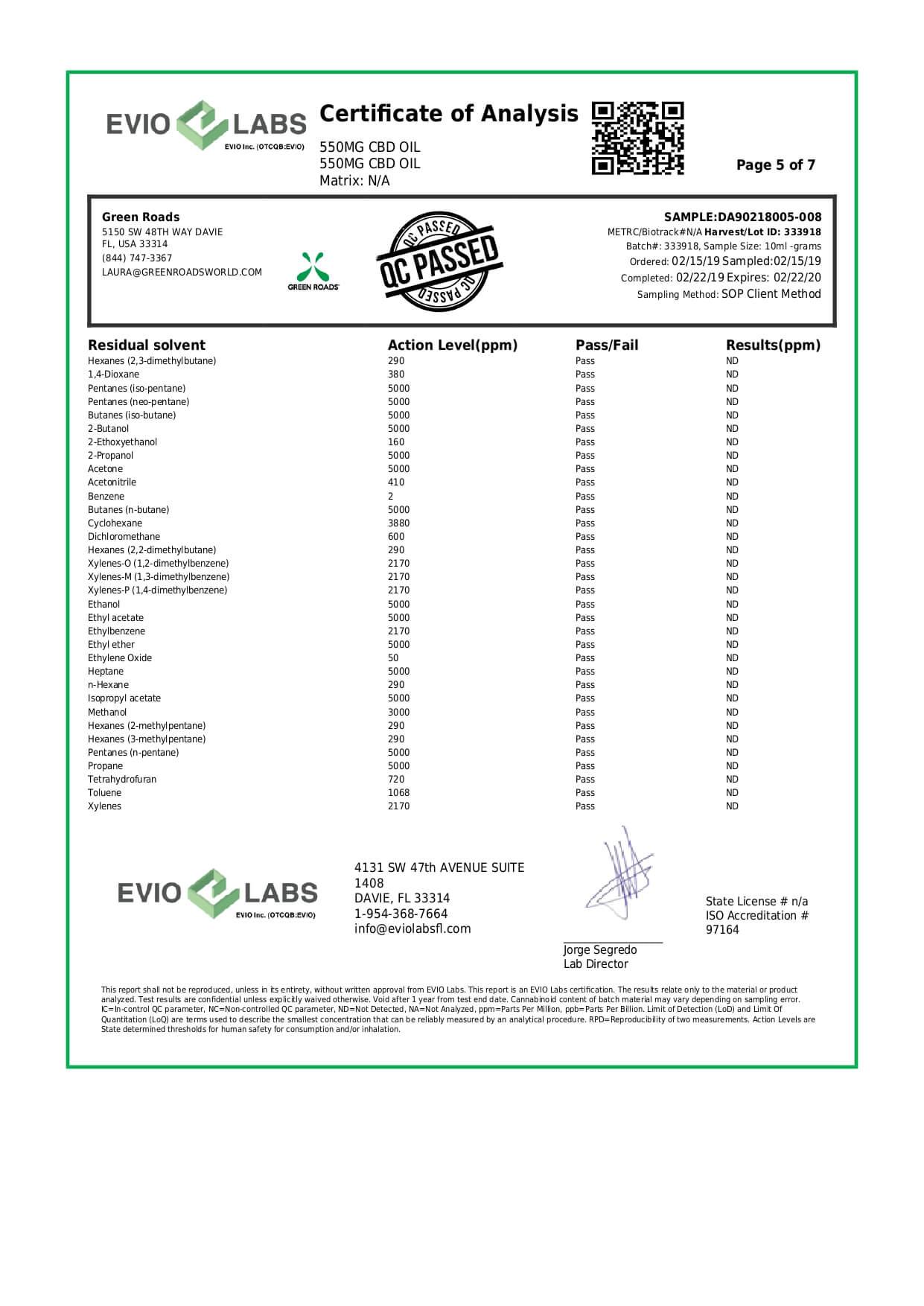 Green Roads CBD Oil 550mg Lab Report