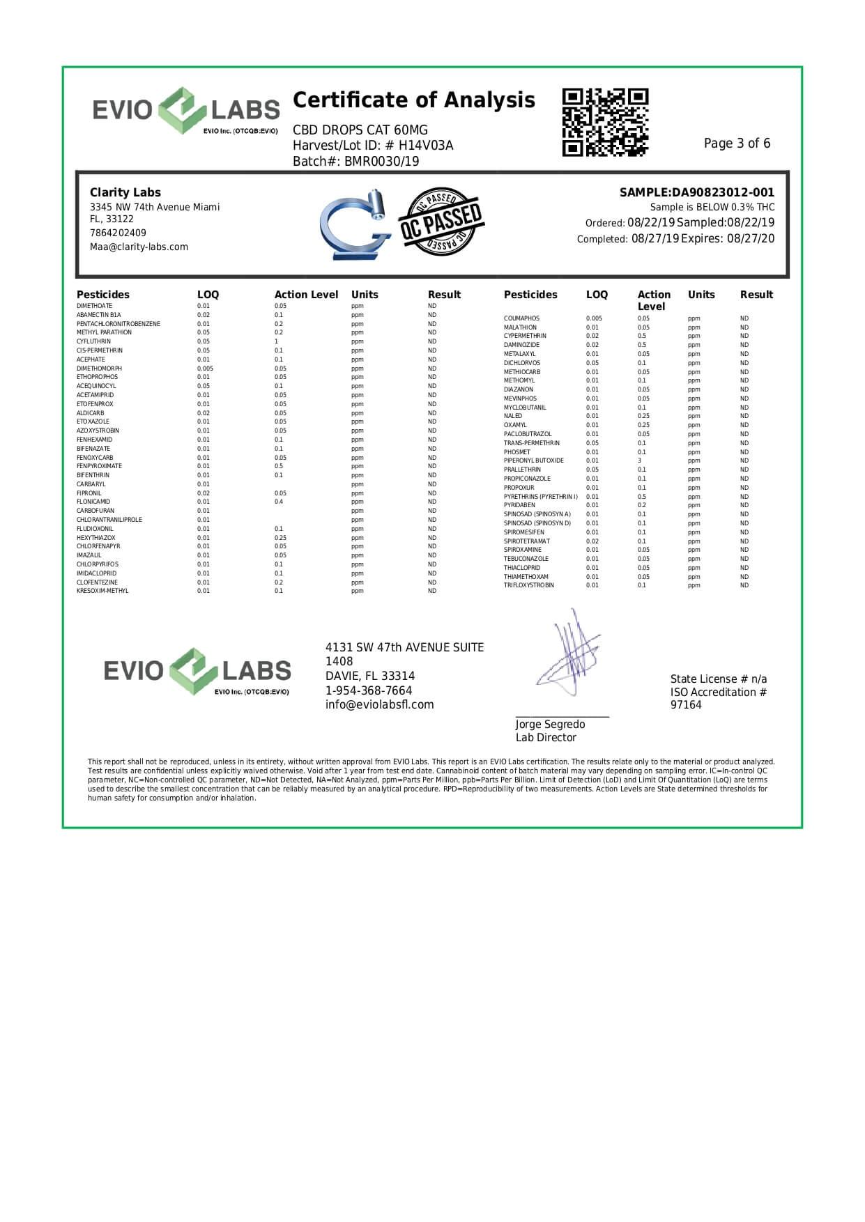 Green Roads CBD Pet Tincture CBD Drops Cat Formula Lab Report