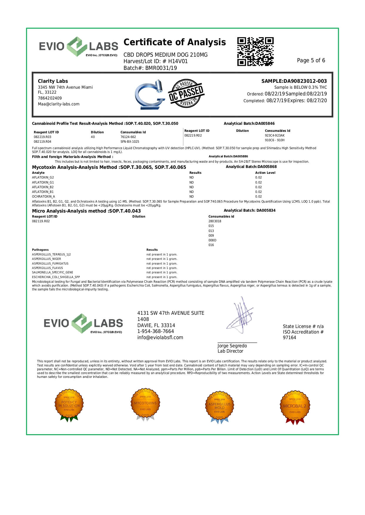 Green Roads CBD Pet Tincture CBD Drops Dog Formula 210mg Lab Report