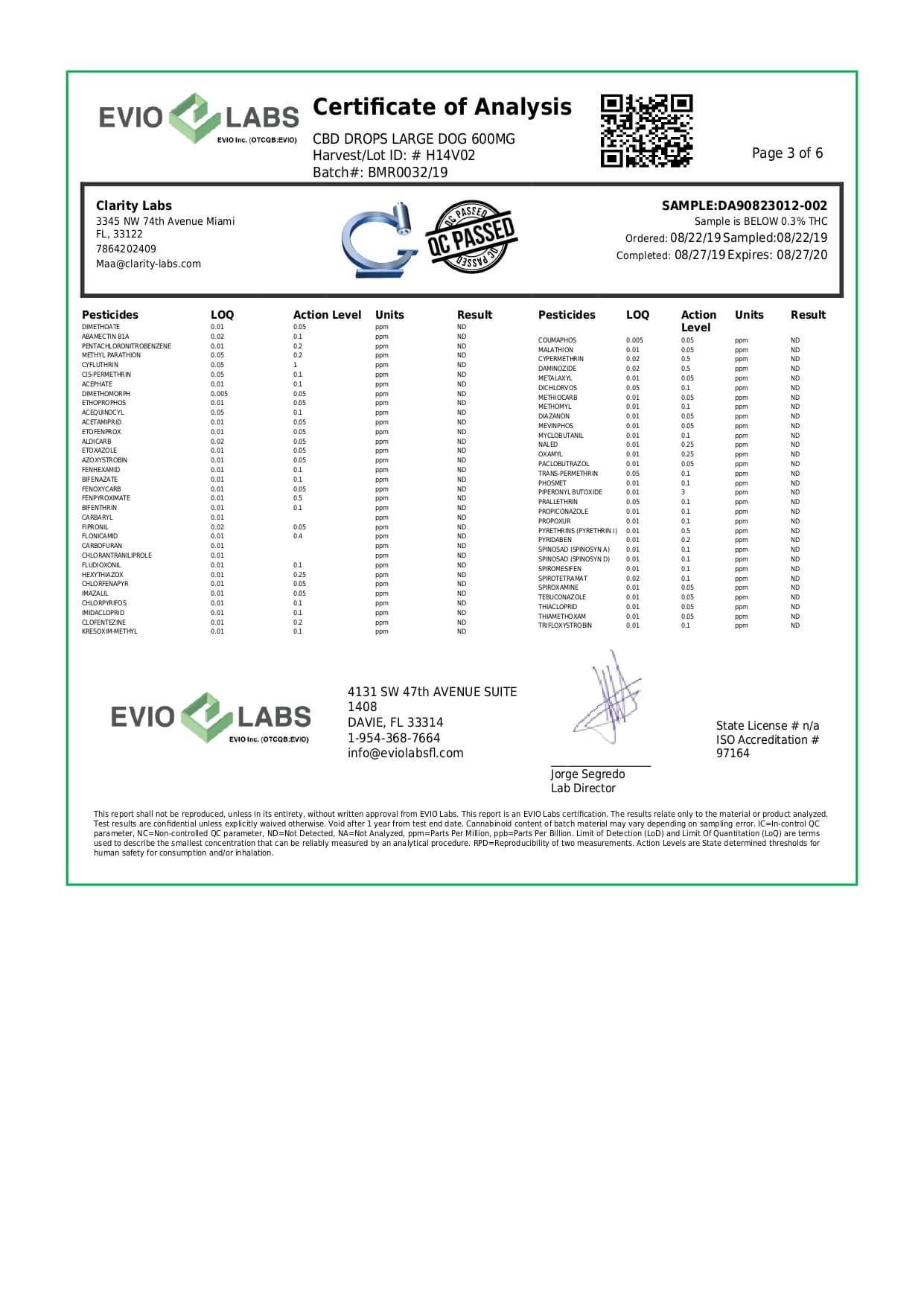 Green Roads CBD Pet Tincture CBD Drops Dog Formula 600mg Lab Report