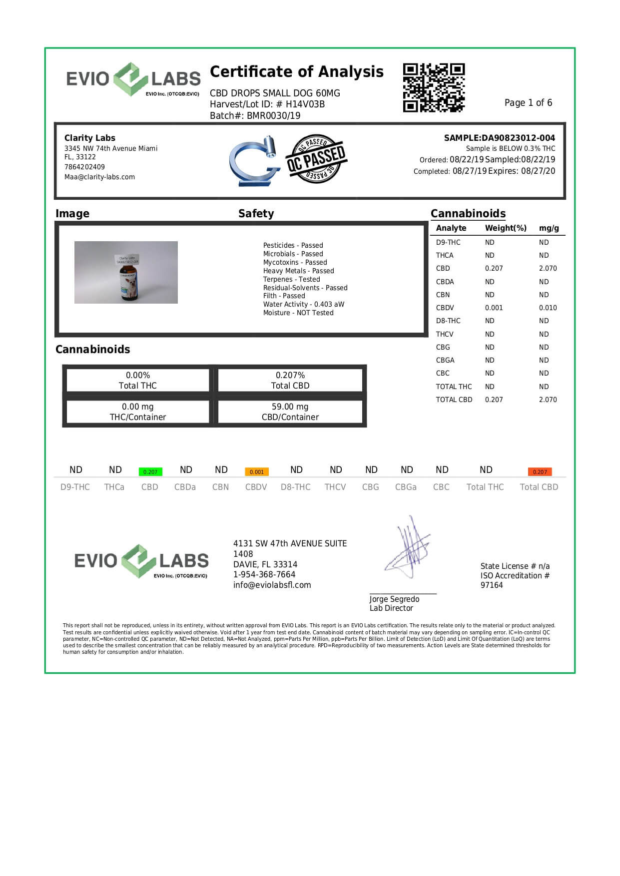 Green Roads CBD Pet Tincture CBD Drops Dog Formula 60mg Lab Report