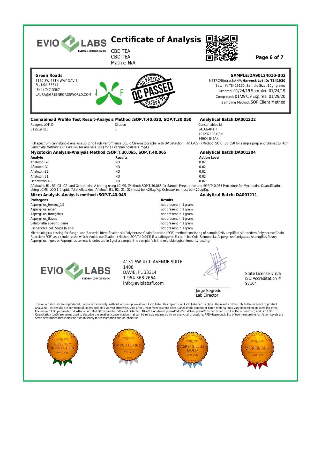 Green Roads CBD Tea Lab Report