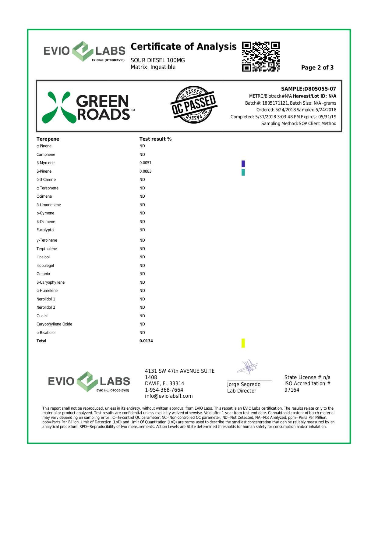 Green Roads CBD Terpenes Oil Sour Diesel 100mg Lab Report