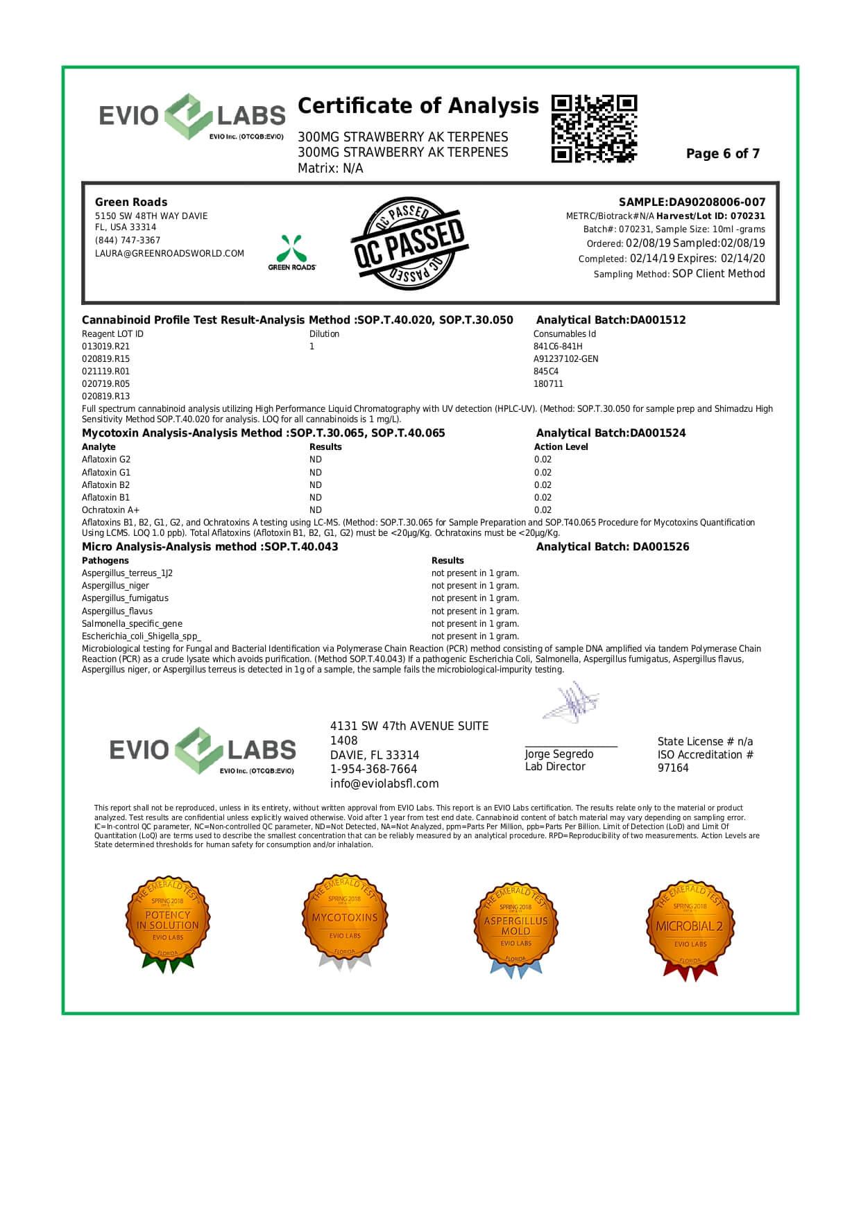 Green Roads CBD Terpenes Oil Strawberry AK 300mg Lab Report