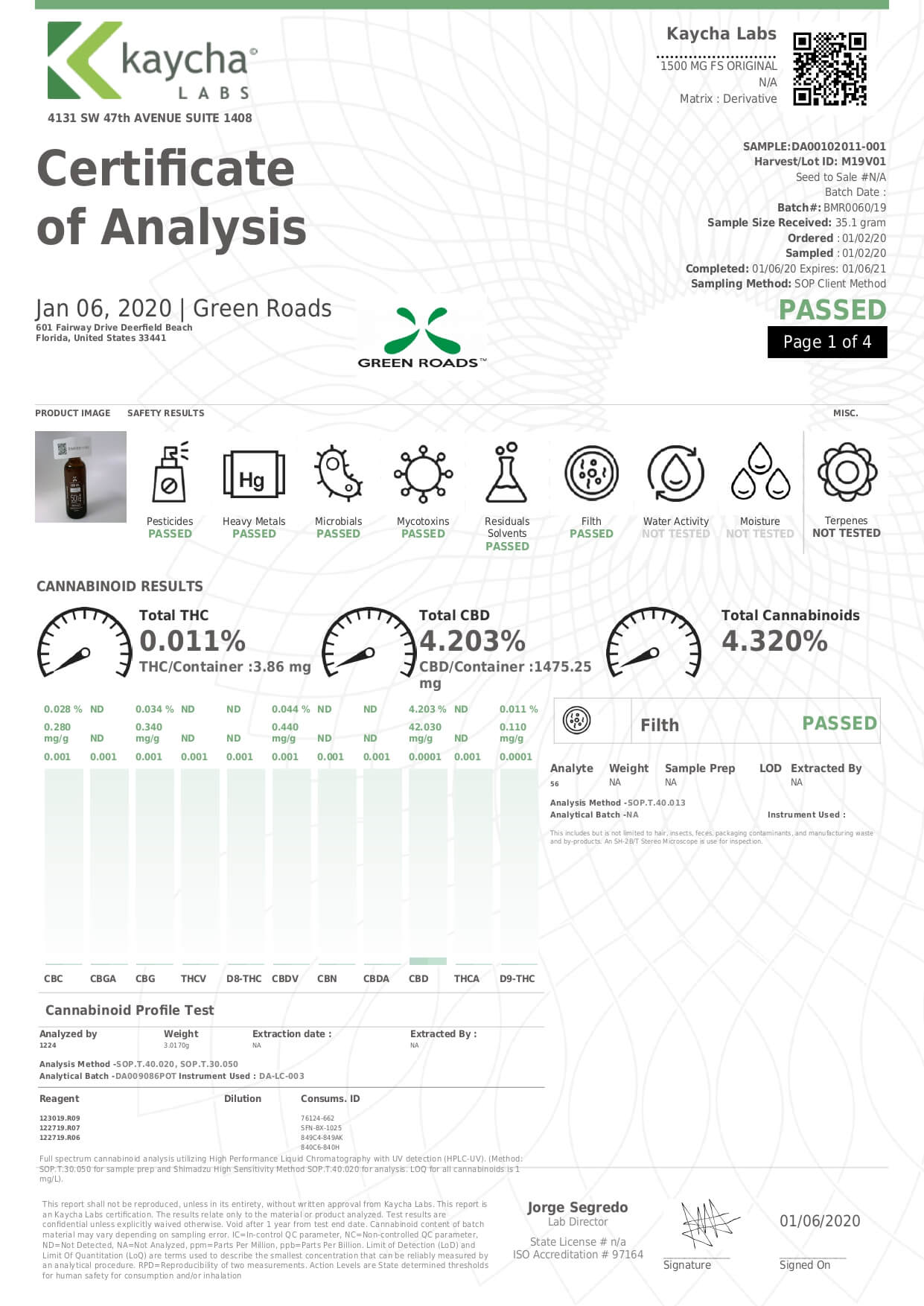 Green Roads CBD Tincture Full Spectrum Mighty Lab Report