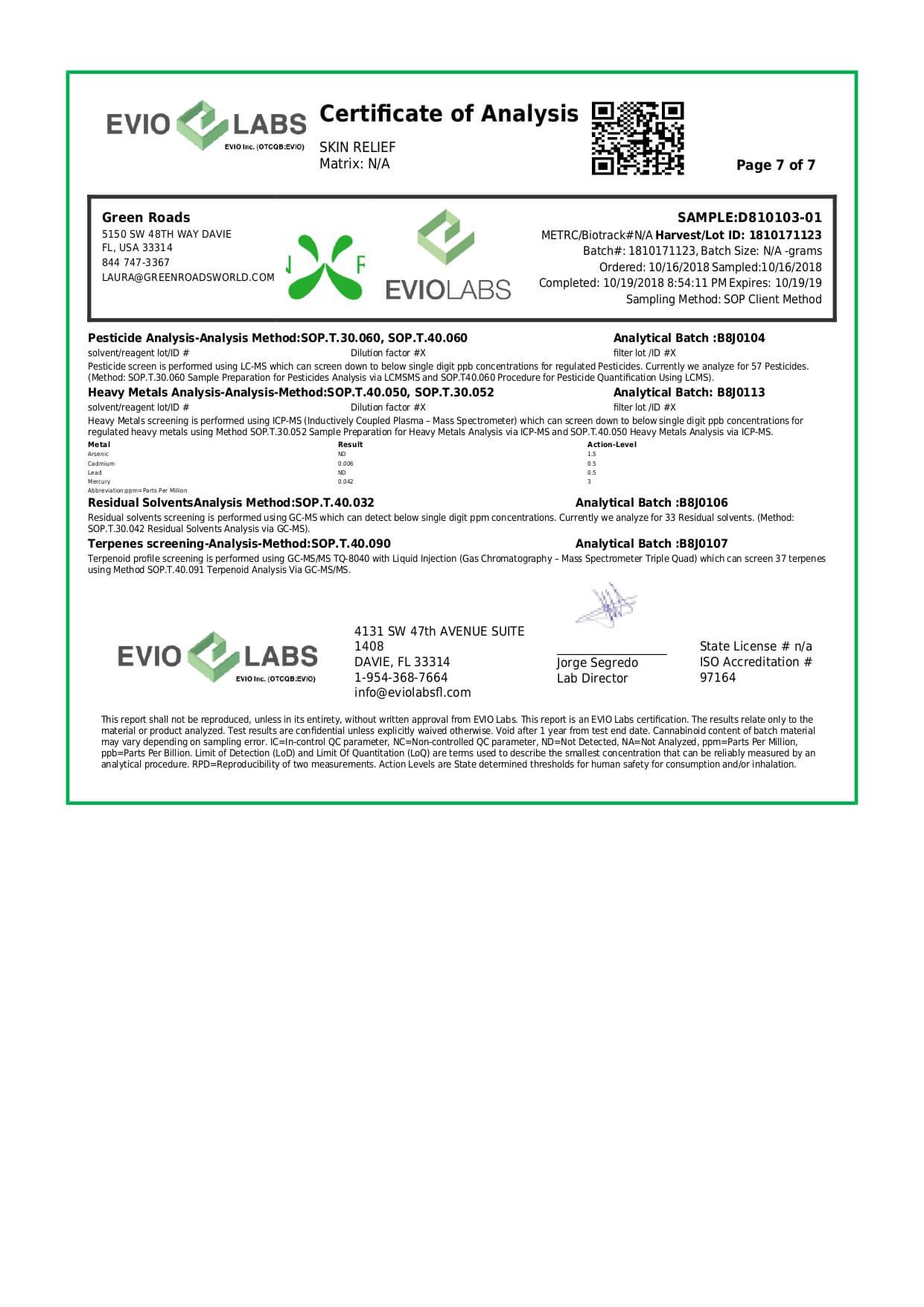 Green Roads CBD Topical Skin Relief Cream Lab Report