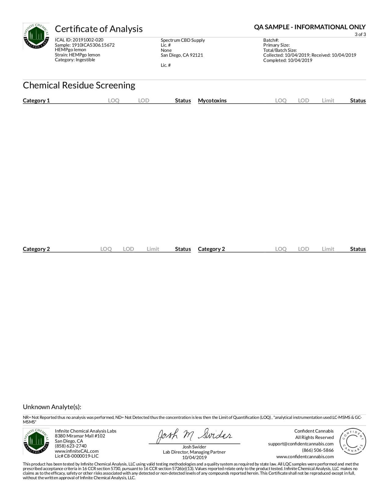 HEMPgo CBD Drink Day/Night Lemon 100mg Lab Report