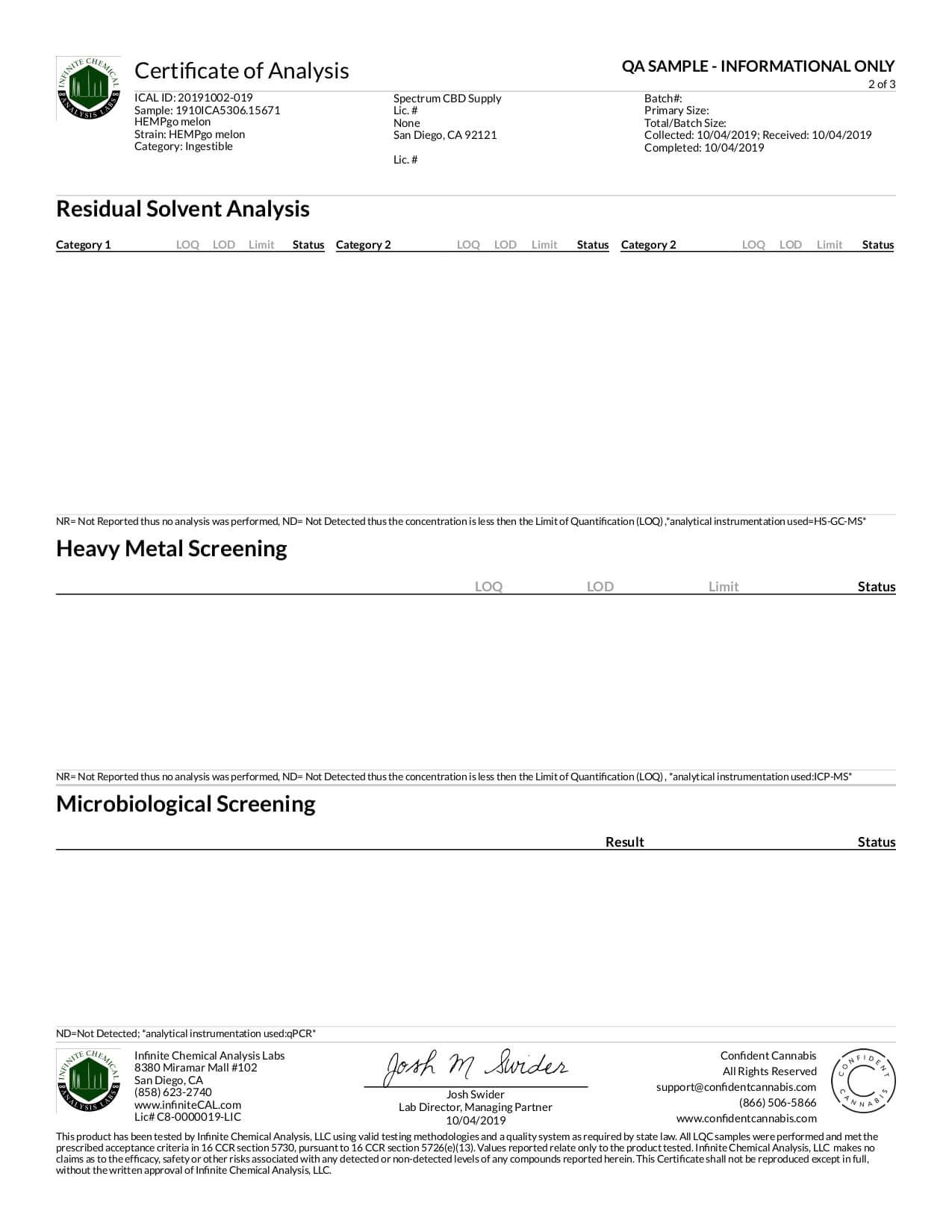 HEMPgo CBD Drink Day/Night Melon 100mg Lab Report