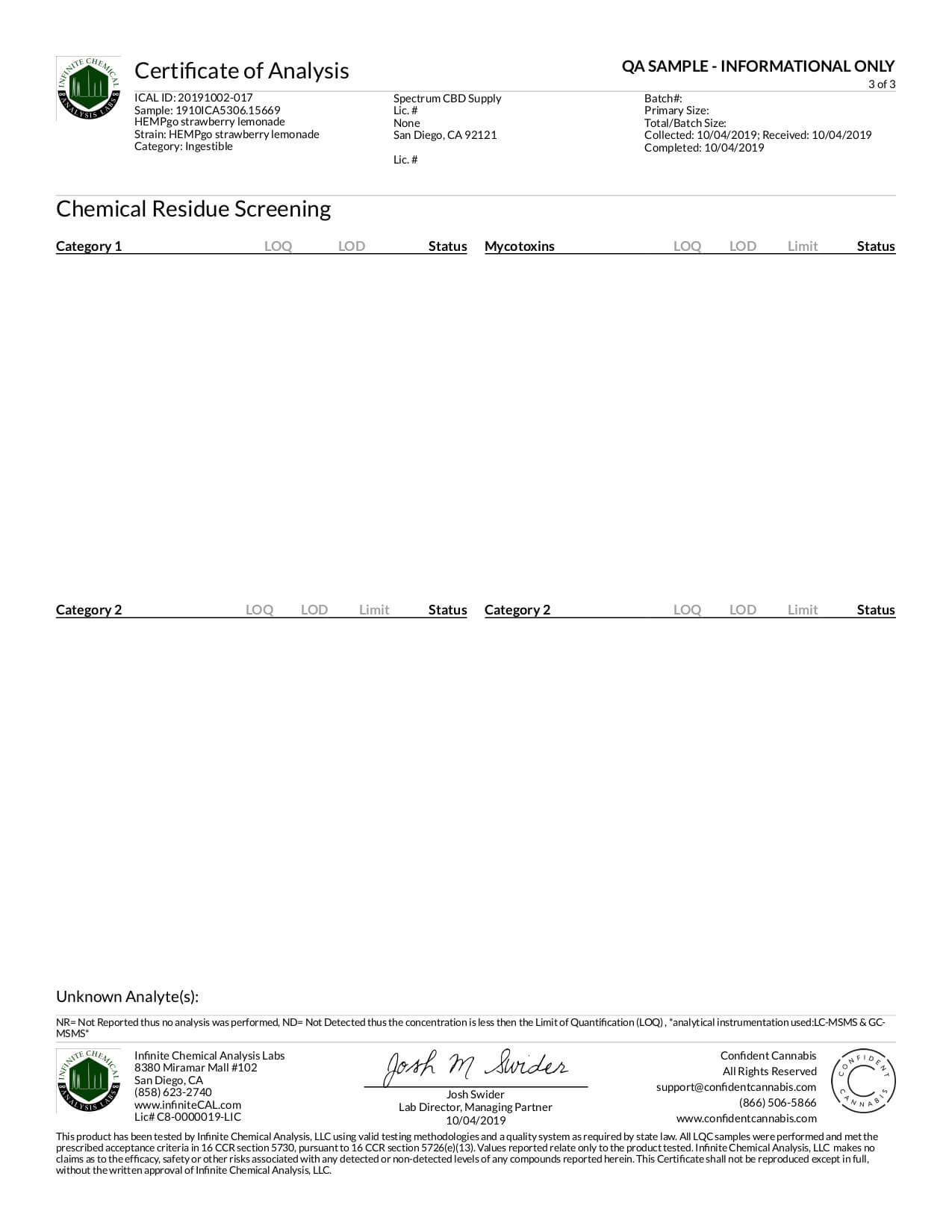 HEMPgo CBD Drink Day/Night Strawberry Lemon 100mg Lab Report