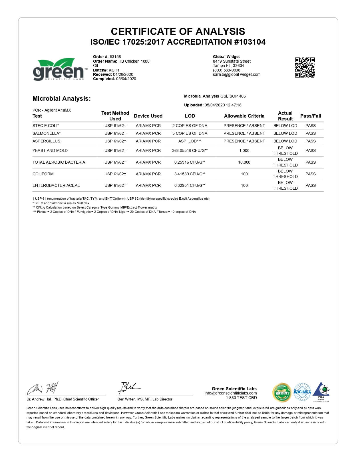 Hemp Bombs CBD Pet Tincture Chicken Flavor 1000mg Lab Report