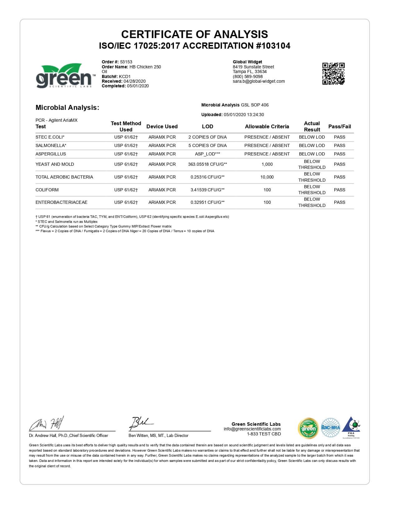 Hemp Bombs CBD Pet Tincture Chicken Flavor 250mg Lab Report