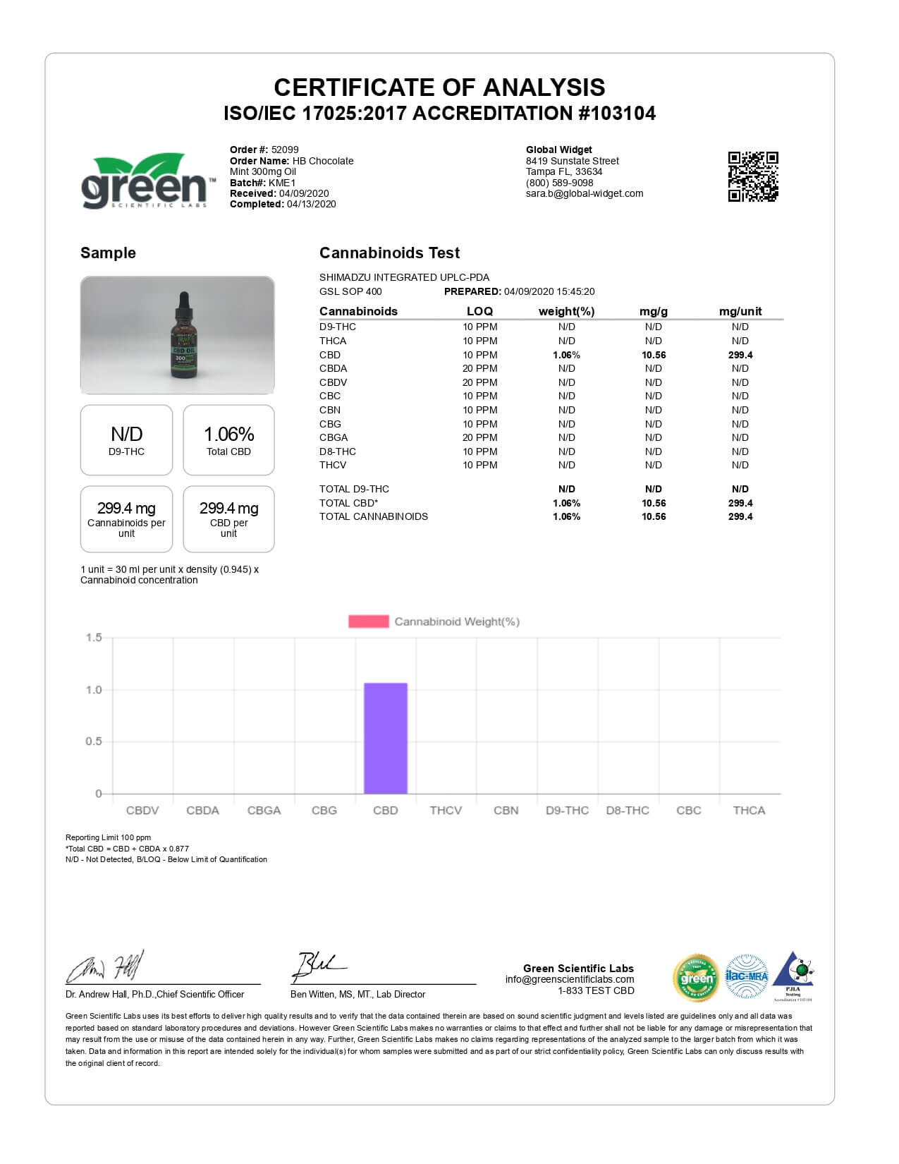 Hemp Bombs CBD Tincture Broad Spectrum Chocolate Mint Oil 300mg Lab Report