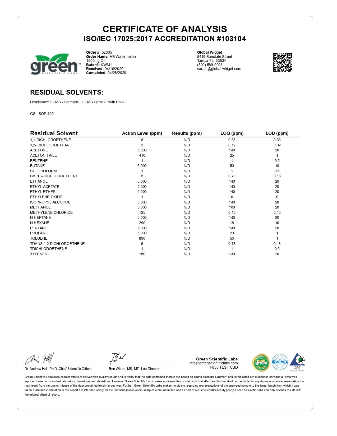 Hemp Bombs CBD Tincture Watermelon 1500mg Lab Report