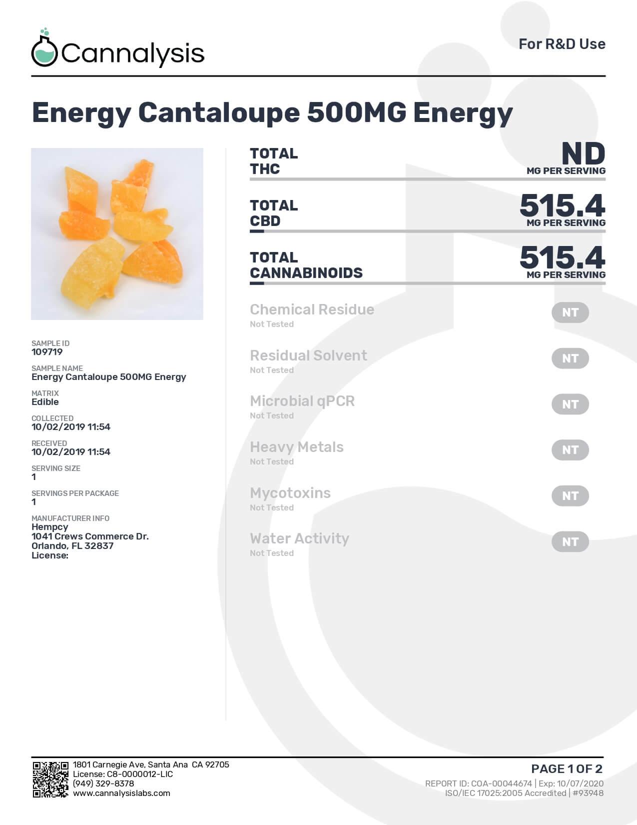 Hempcy CBD Edible Energy Cantaloupe Lab Report