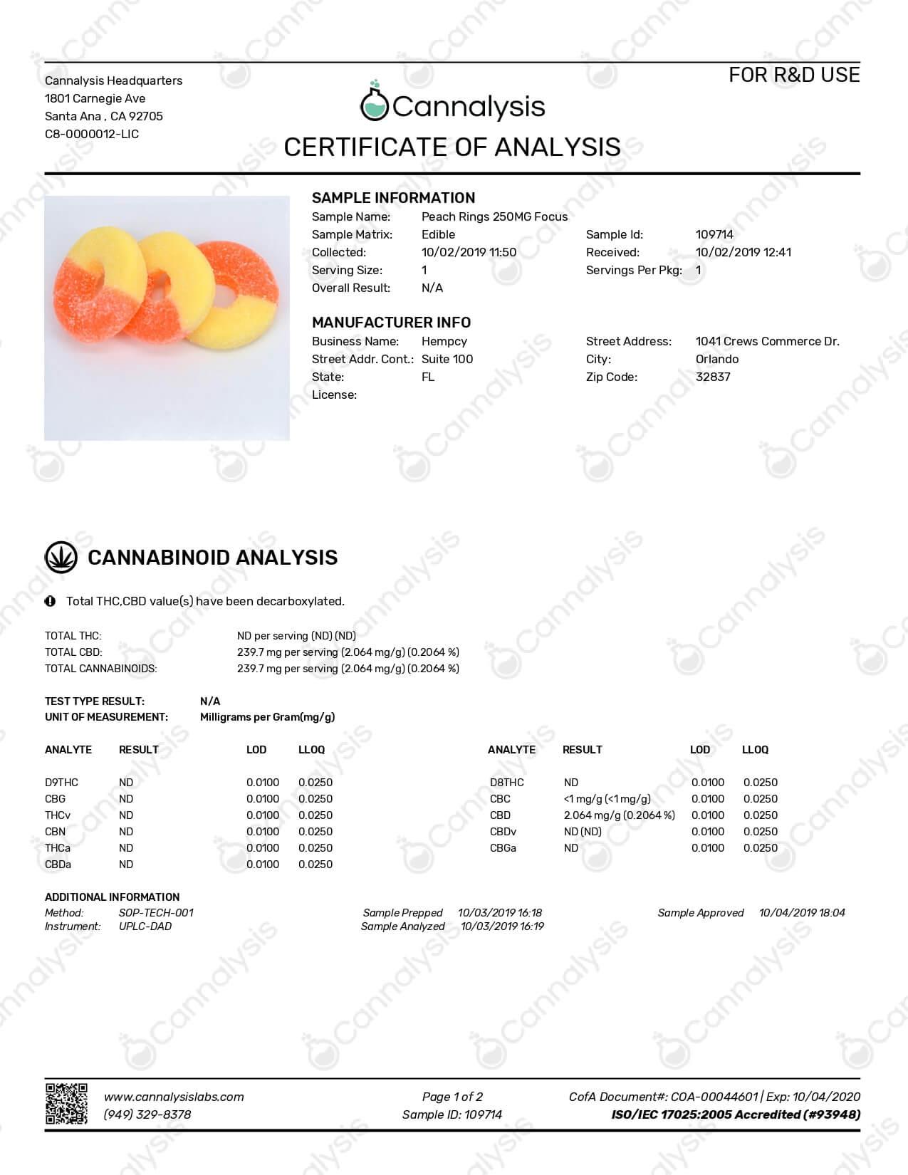Hempcy CBD Edible Peach Ring Gummies Lab Report