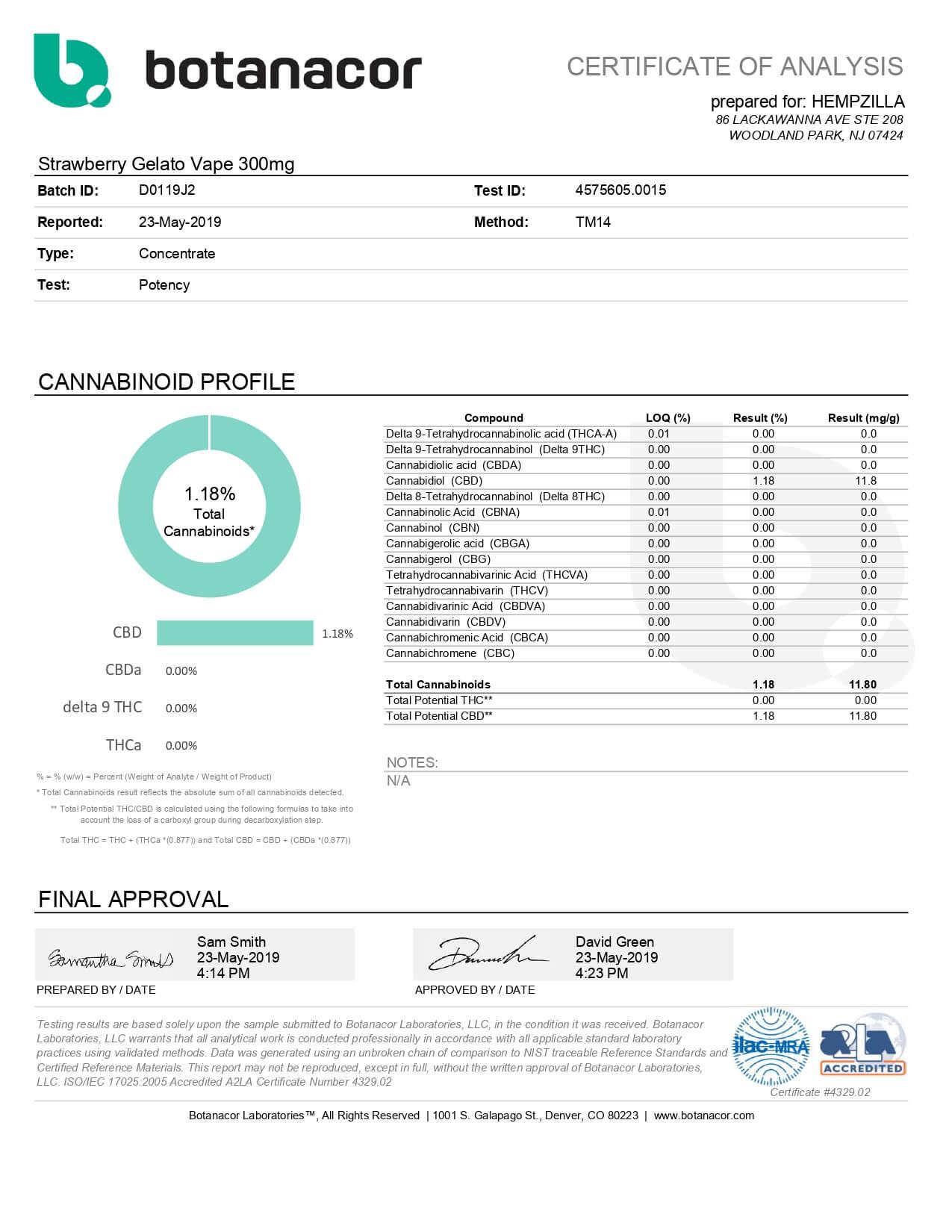 Hempzilla CBD Pod Strawberry Creme Zilla Pods Lab Report