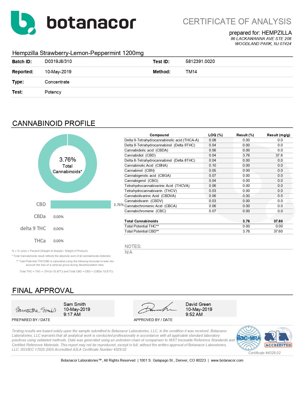 Hempzilla CBD Tincture Lemon Berry Mint 1200mg Lab Report