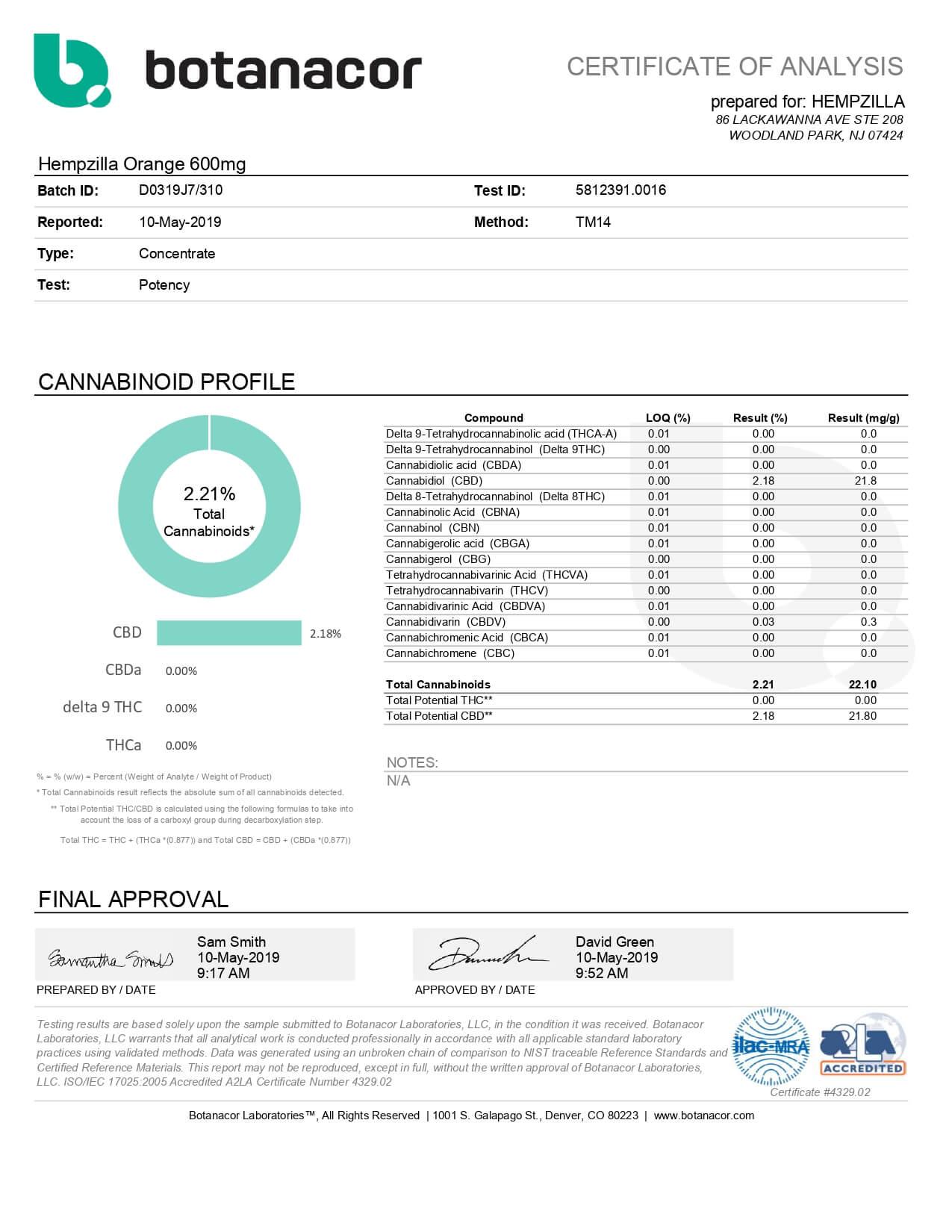 Hempzilla CBD Tincture Orange 600mg Lab Report