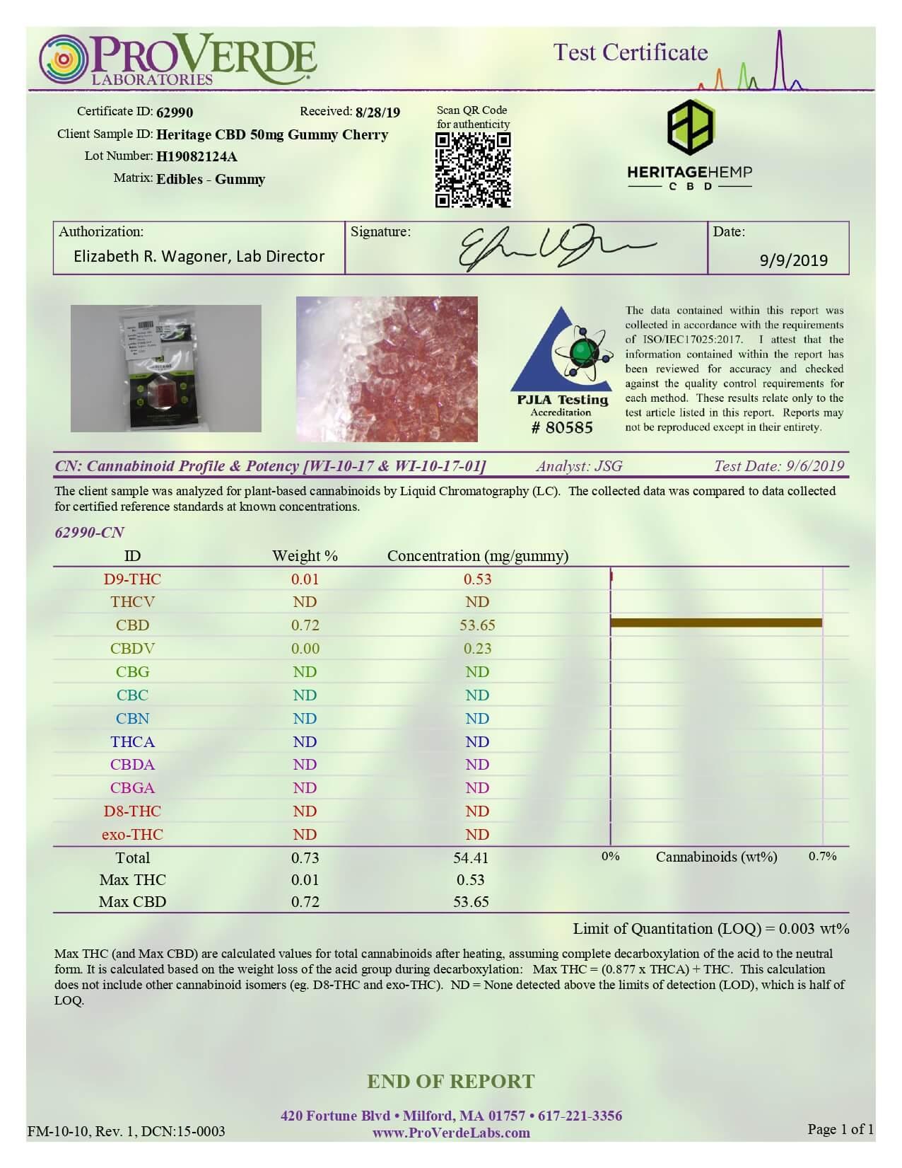 Heritage Hemp CBD Edible Gummies 50mg Lab Report