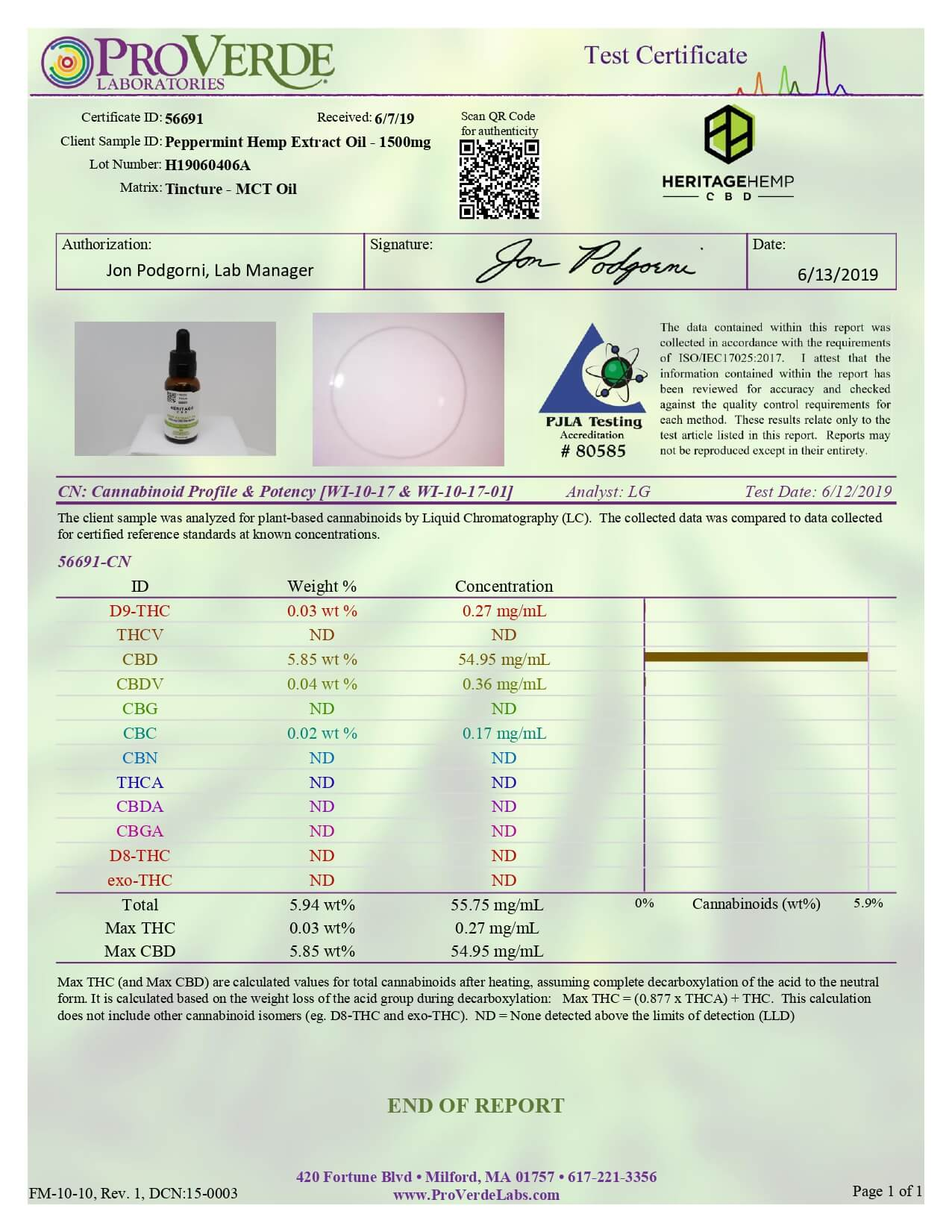 Heritage Hemp CBD Tincture Peppermint 1500mg Lab Report