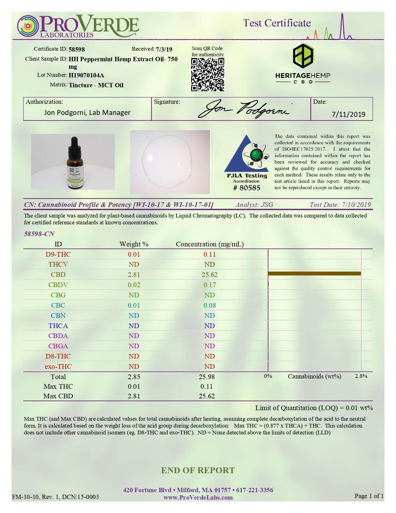 Heritage Hemp CBD Tincture Peppermint 750mg Lab Report
