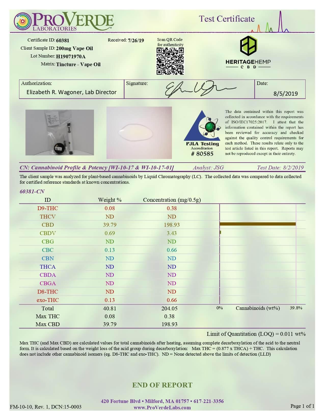 Heritage Hemp CBD Vape Device Disposable Hemp Extract Oil Lab Report