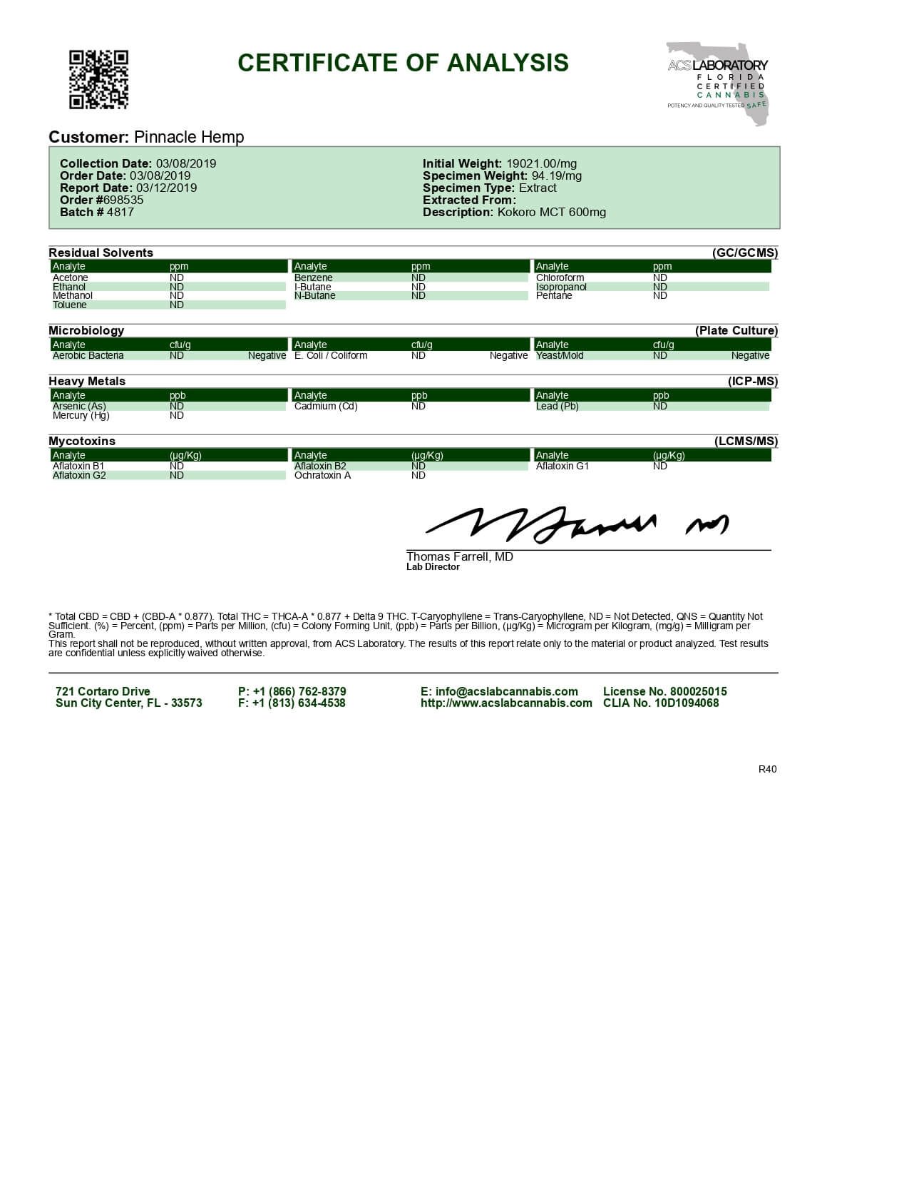 Kokoro CBD Tincture Broad Spectrum MCT Oil 600mg Lab Report