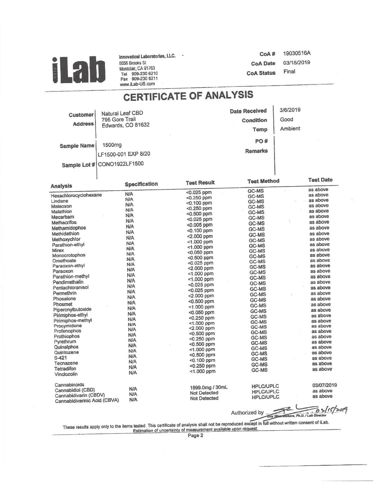 Natural Leaf CBD Soft Gels Lab Report