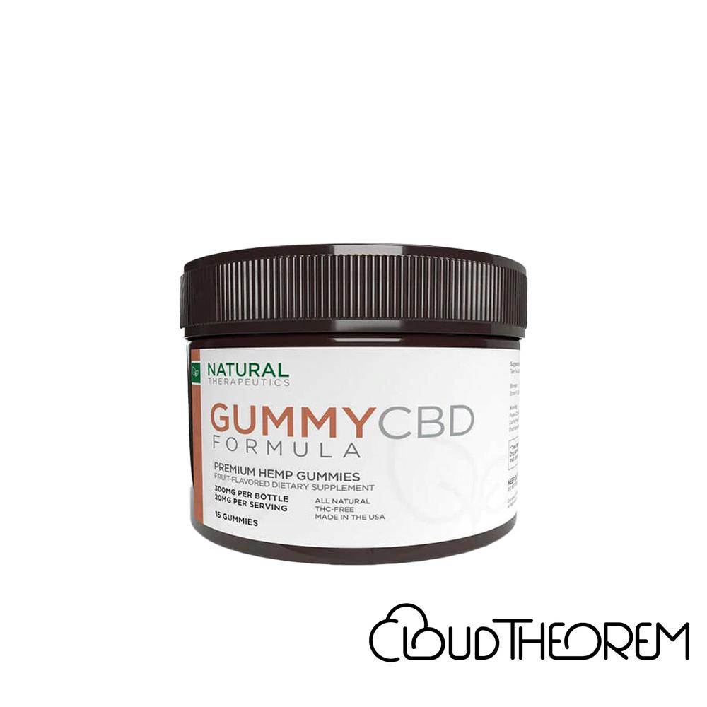 Natural Therapeutics CBD Edible Gummies Lab Report