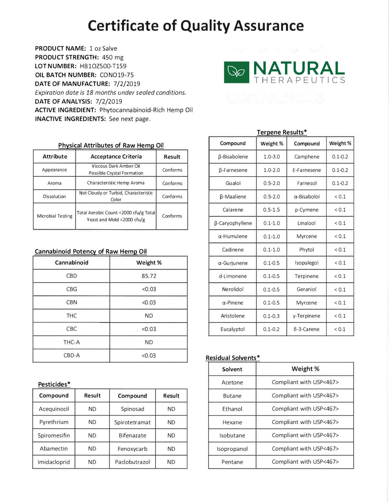 Natural Therapeutics CBD Topical Soothe Salve 500mg Lab Report