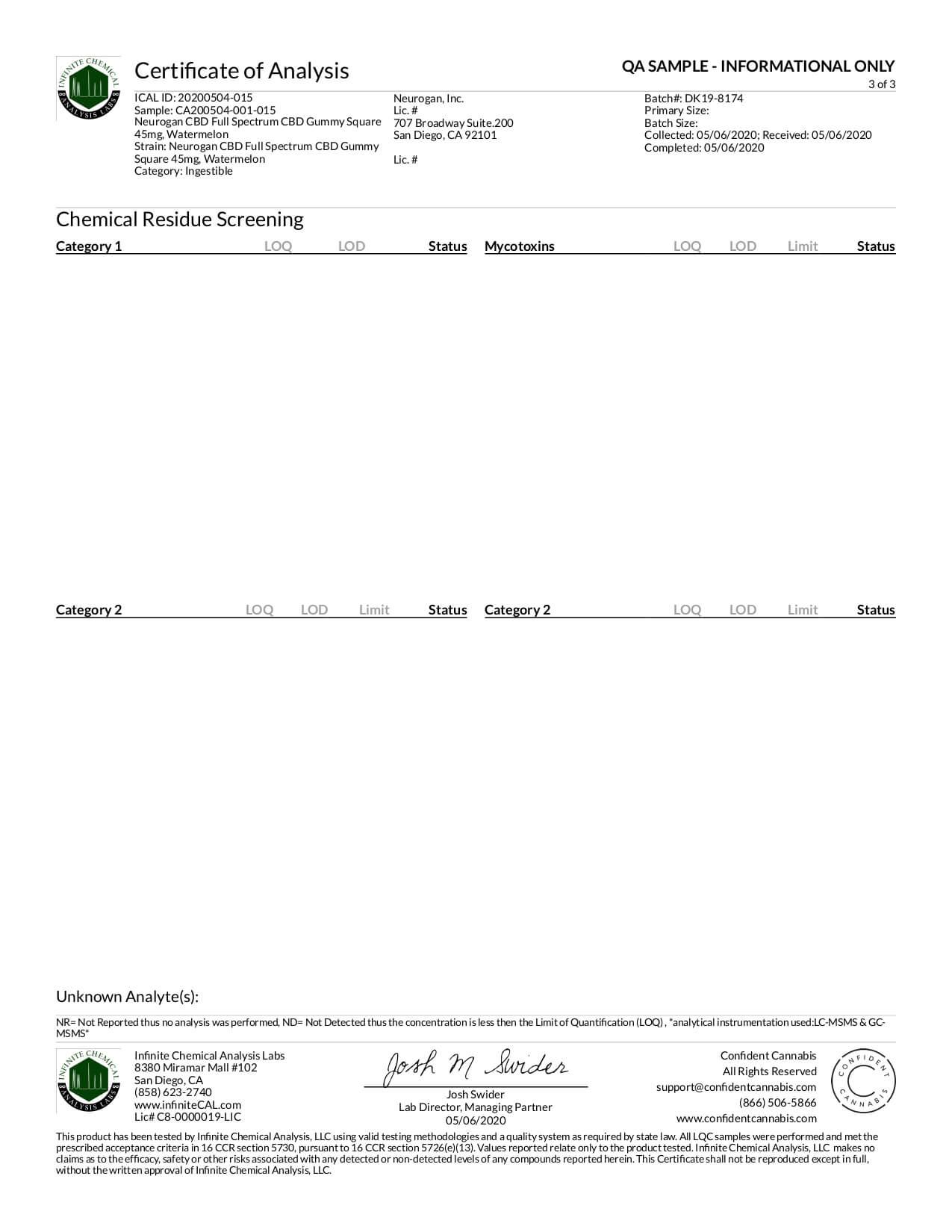 Neurogan, Inc. CBD Edible Full Spectrum Gummy Squares Fresh Watermleon Lab Report