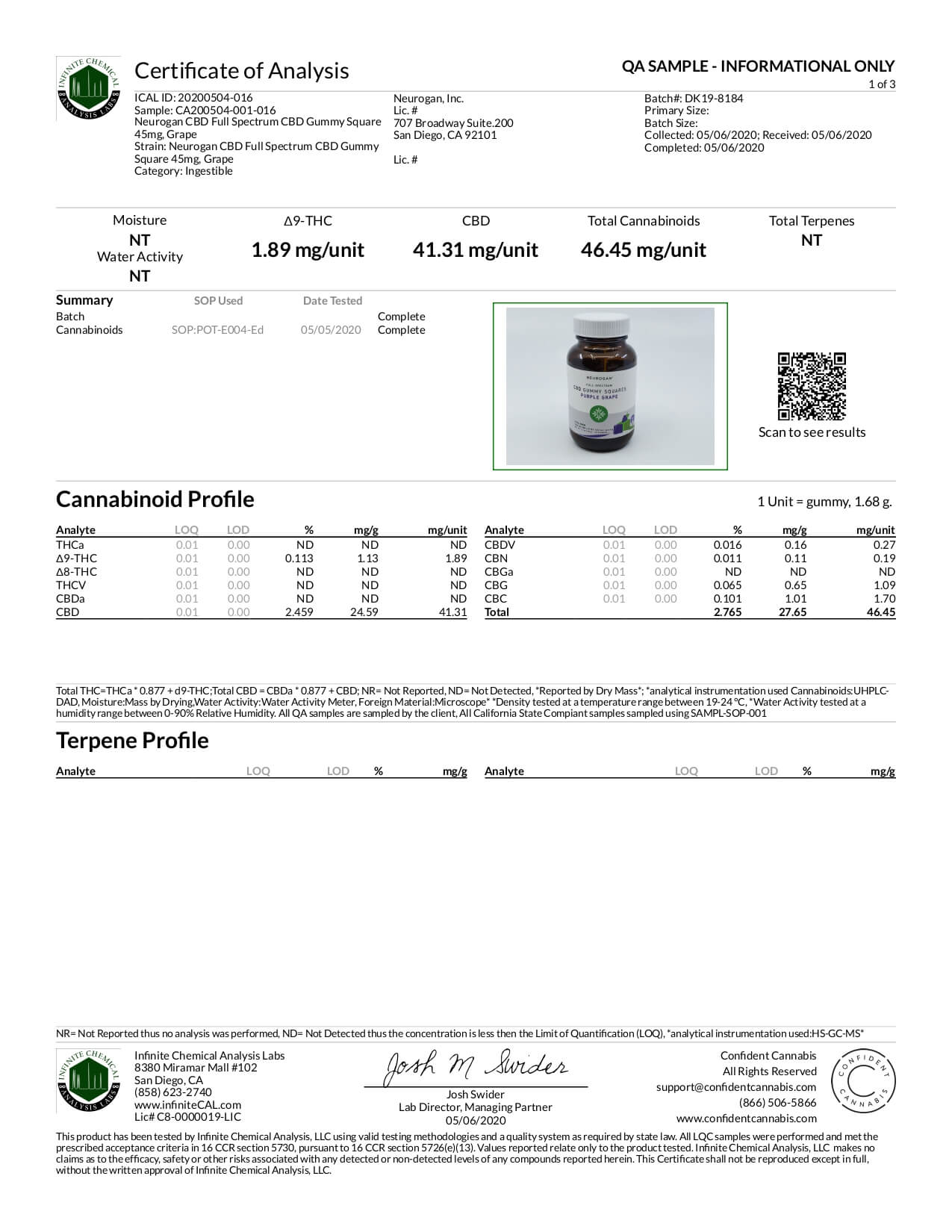 Neurogan, Inc. CBD Edible Full Spectrum Gummy Squares Purple Grape Lab Report