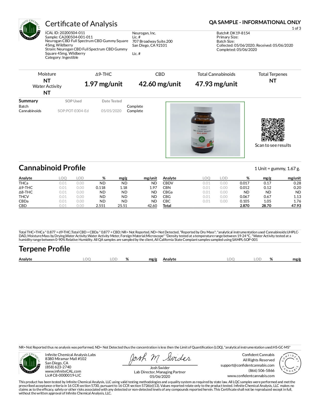 Neurogan, Inc. CBD Edible Full Spectrum Gummy Squares Wild Berry Lab Report