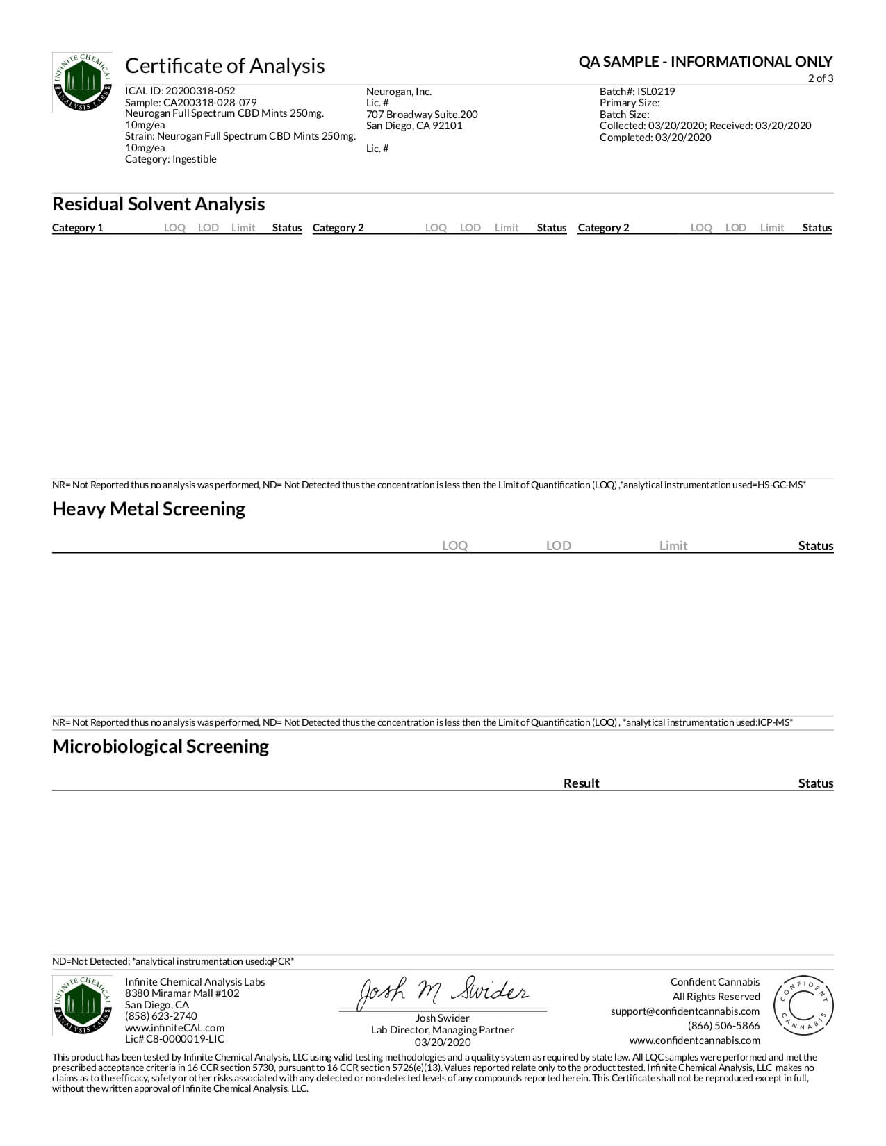 Neurogan, Inc. CBD Edible Full Spectrum Mints Lab Report