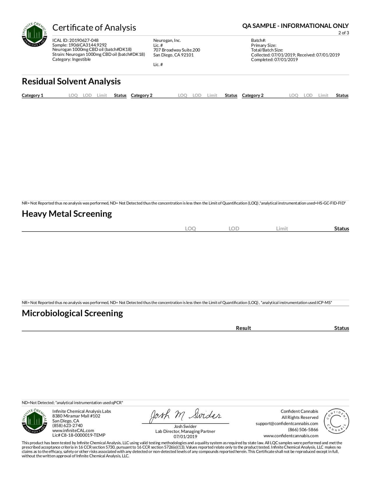 Neurogan, Inc. CBD Oil Spray Full Spectrum Citrus 1000mg Lab Report