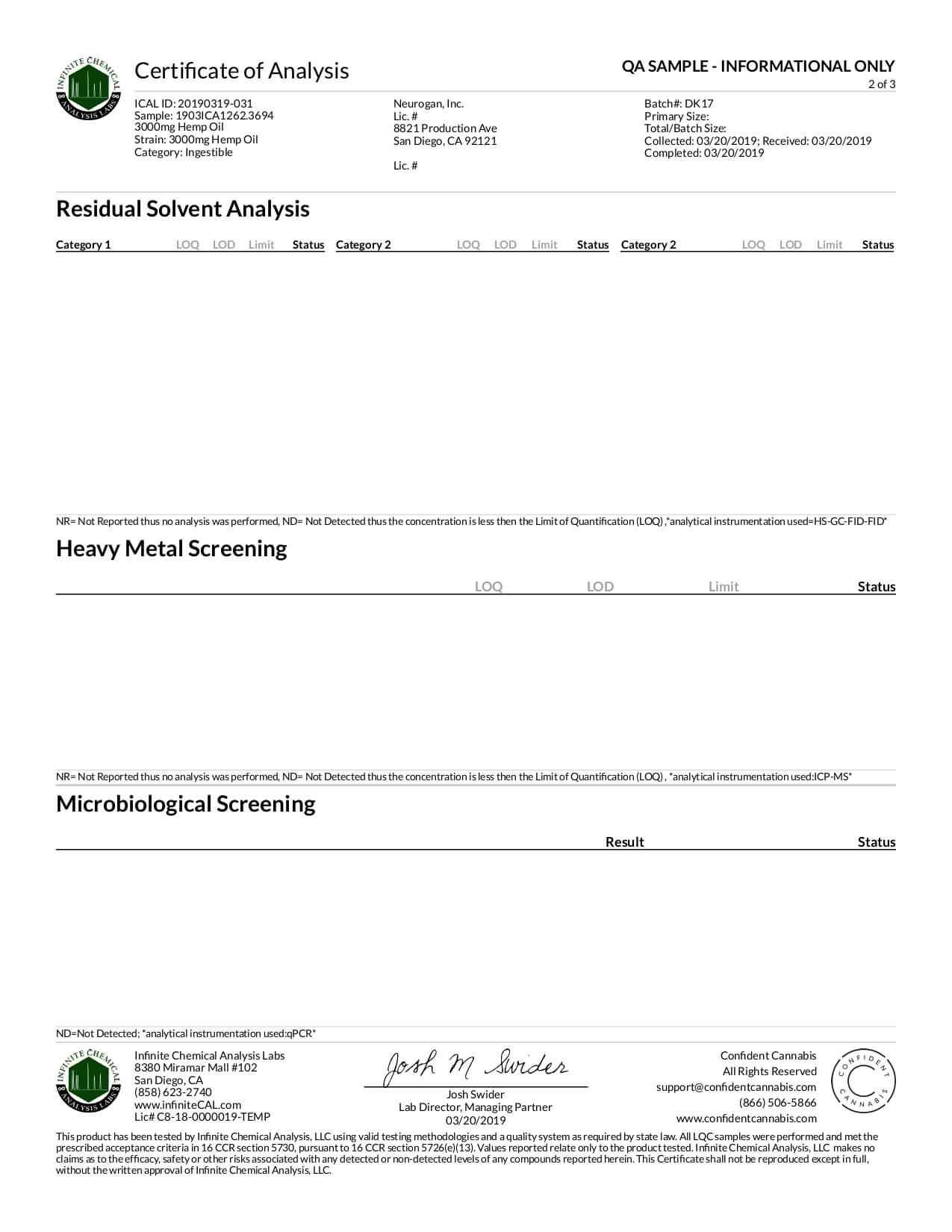 Neurogan, Inc. CBD Oil Spray Full Spectrum Citrus 3000mg Lab Report