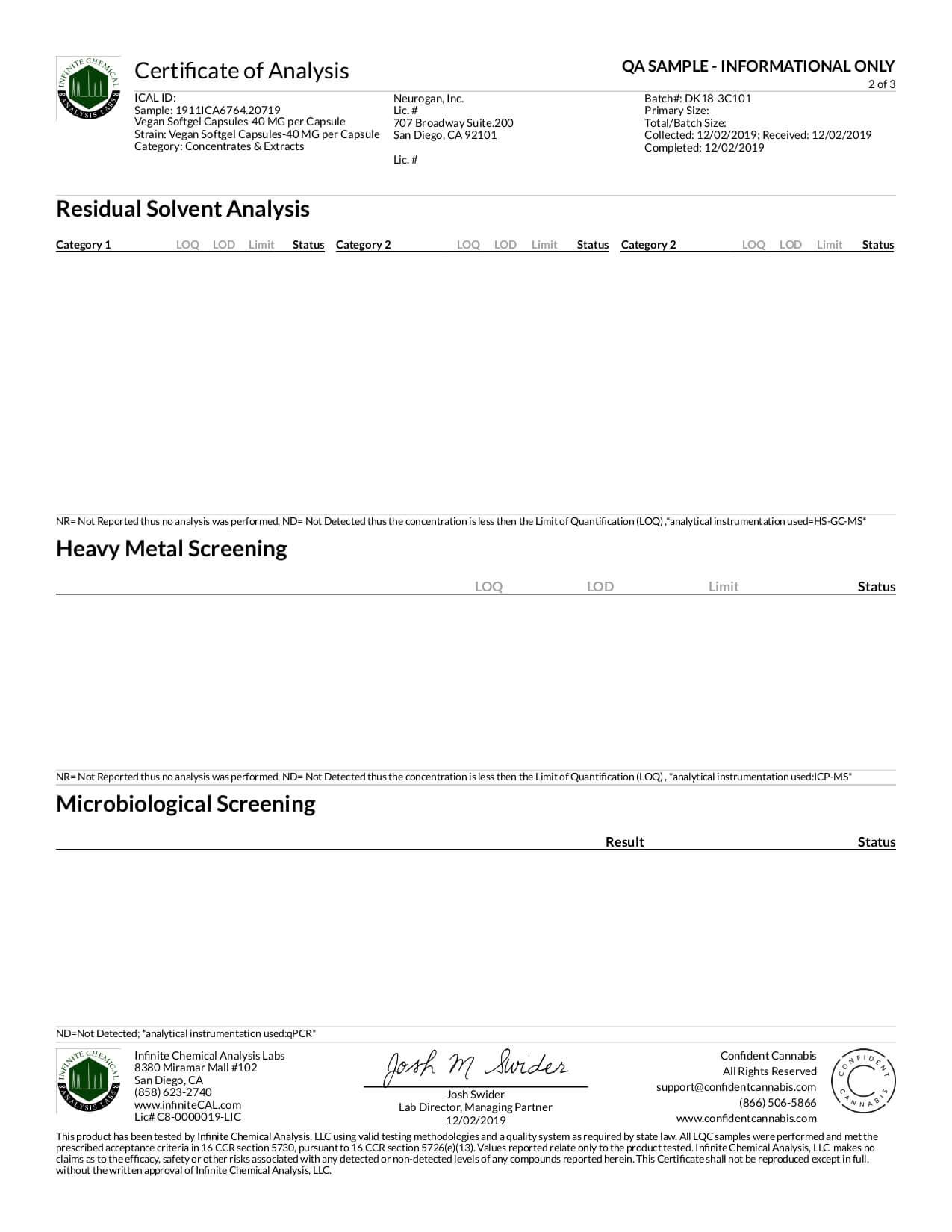 Neurogan, Inc. CBD Softgels Full Spectrum Softgels Lab Report