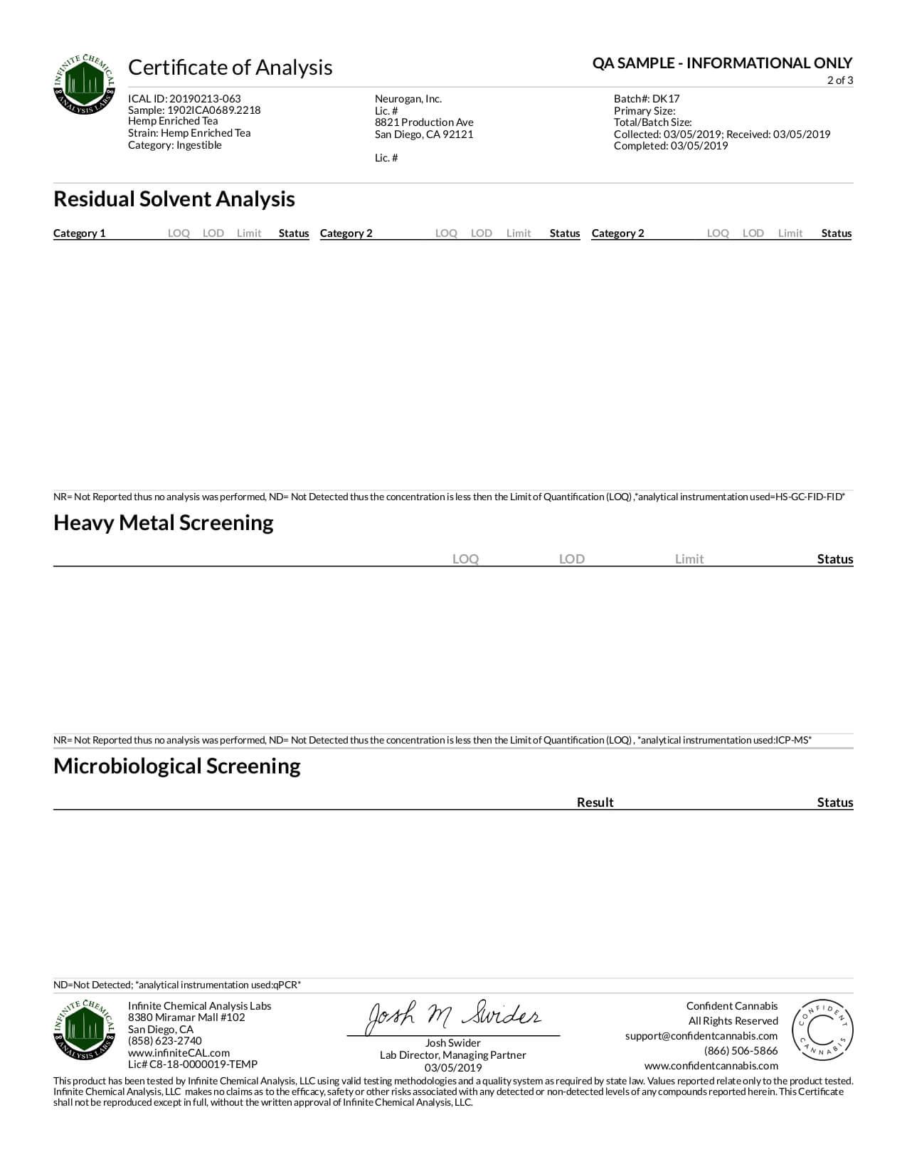 Neurogan, Inc. CBD Tea Lab Report