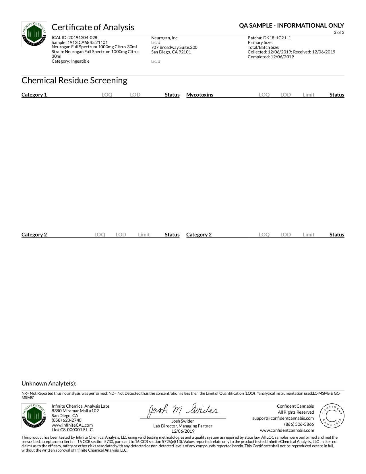 Neurogan, Inc. CBD Tincture Full Spectrum Citrus 1000mg Lab Report