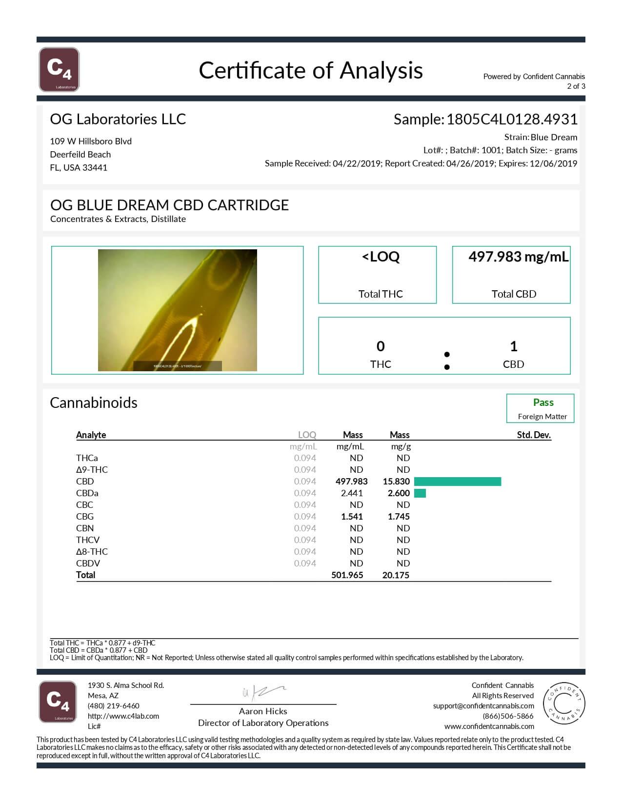 OG Labs CBD Cartridge Blue Dream Lab Report