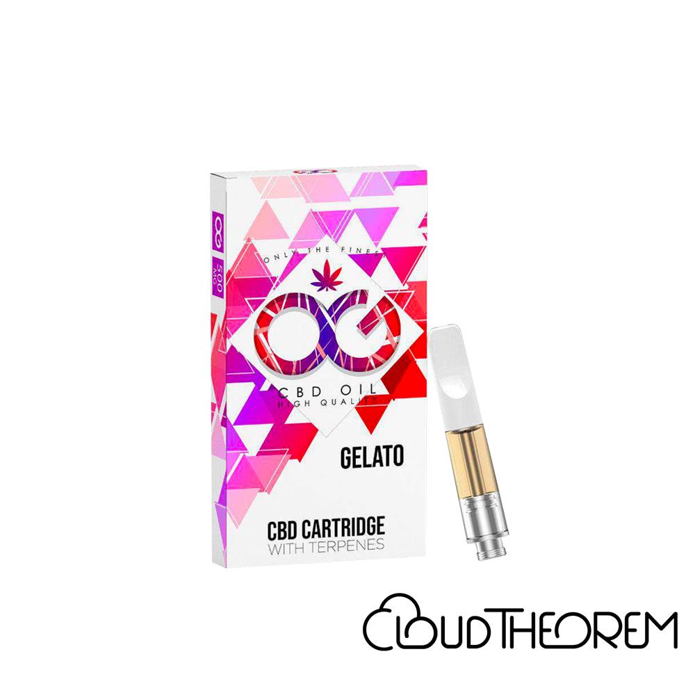 OG Labs CBD Cartridge Gelato Lab Report