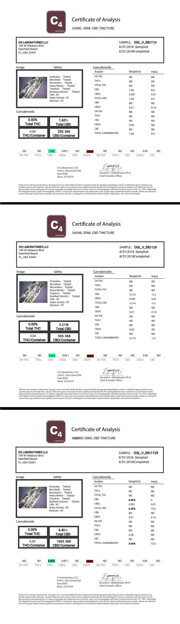OG Labs CBD Tincture Vanilla Lab Report