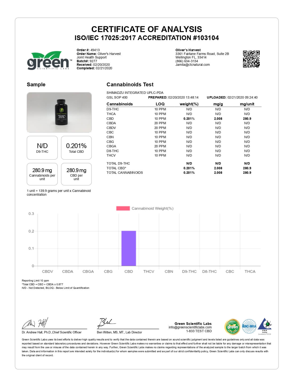 Oliver's Harvest CBD Capsule Joint Health Tablets Lab Report