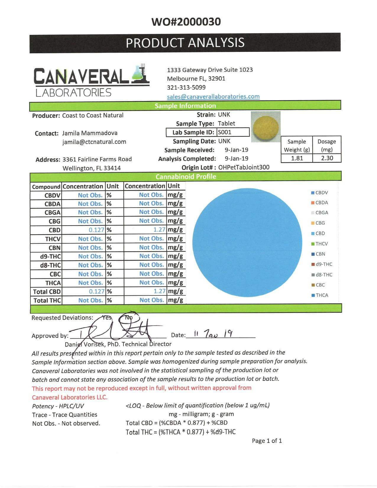 Oliver's Harvest CBD Pet Capsule Joint Support Tablets Lab Report
