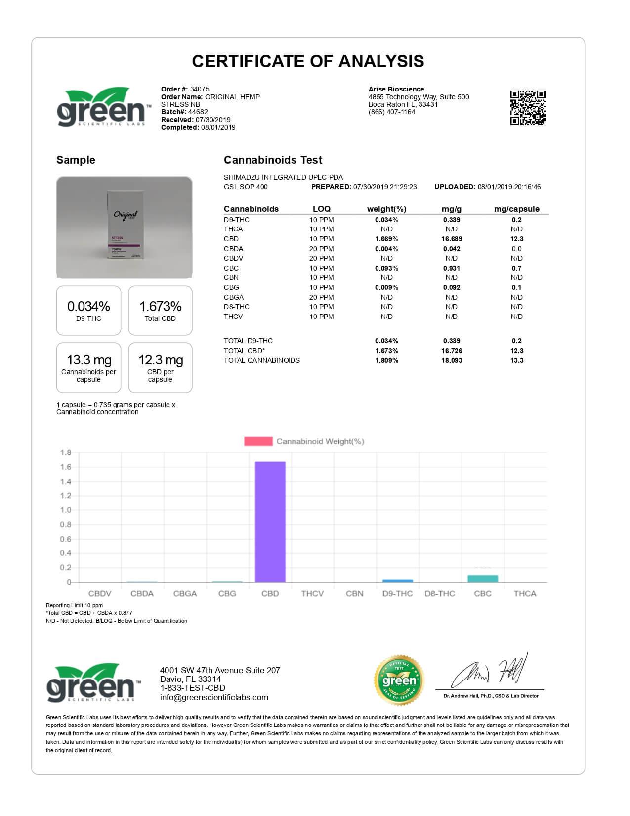 Original Hemp CBD Capsule Stress 750mg Lab Report