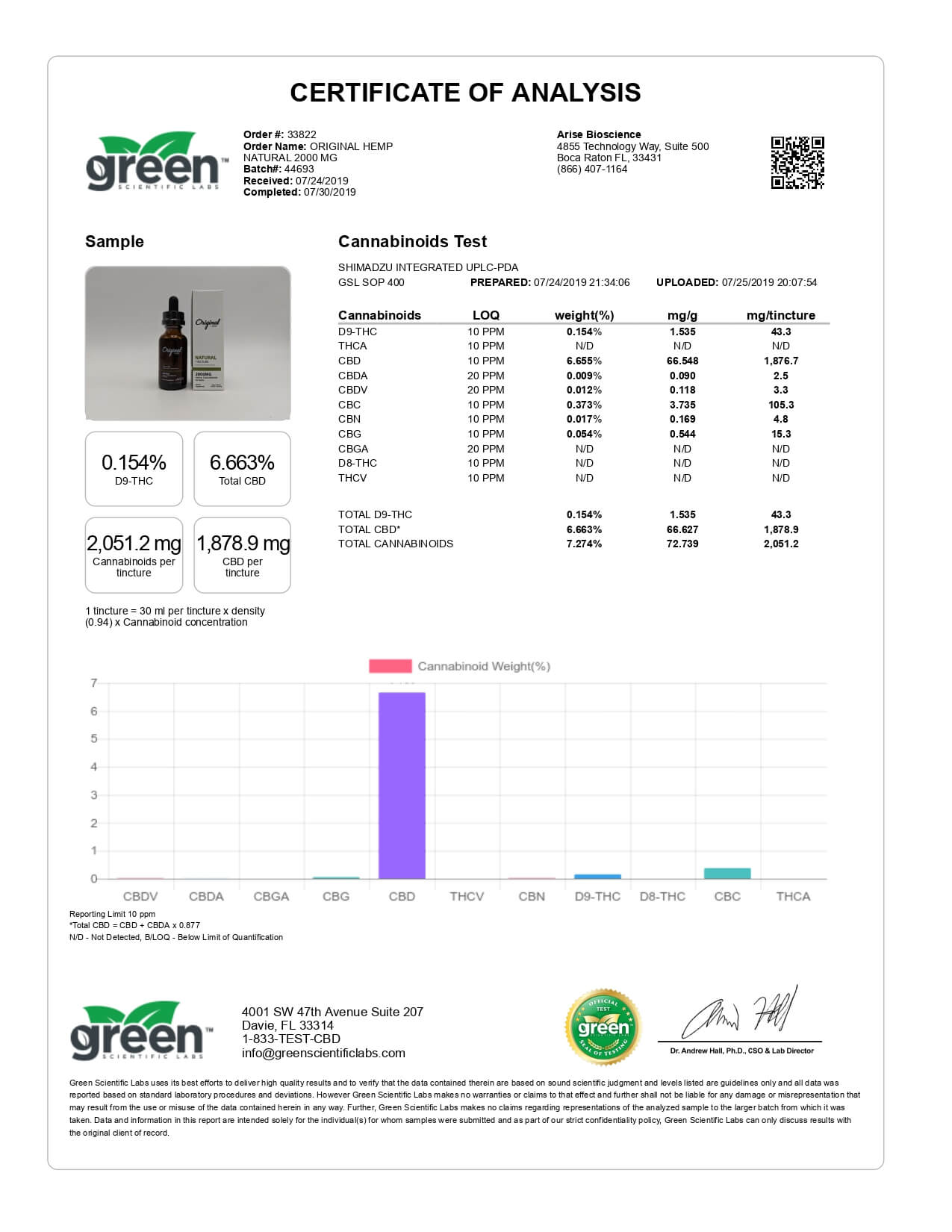 Original Hemp CBD Tincture Natural 2000mg Lab Report