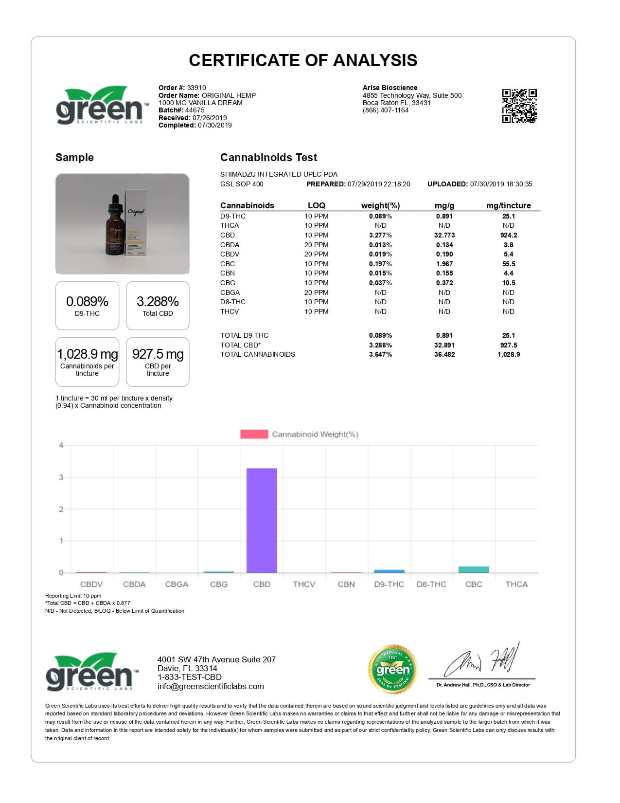 Original Hemp CBD Tincture Vanilla Dream 1000mg Lab Report