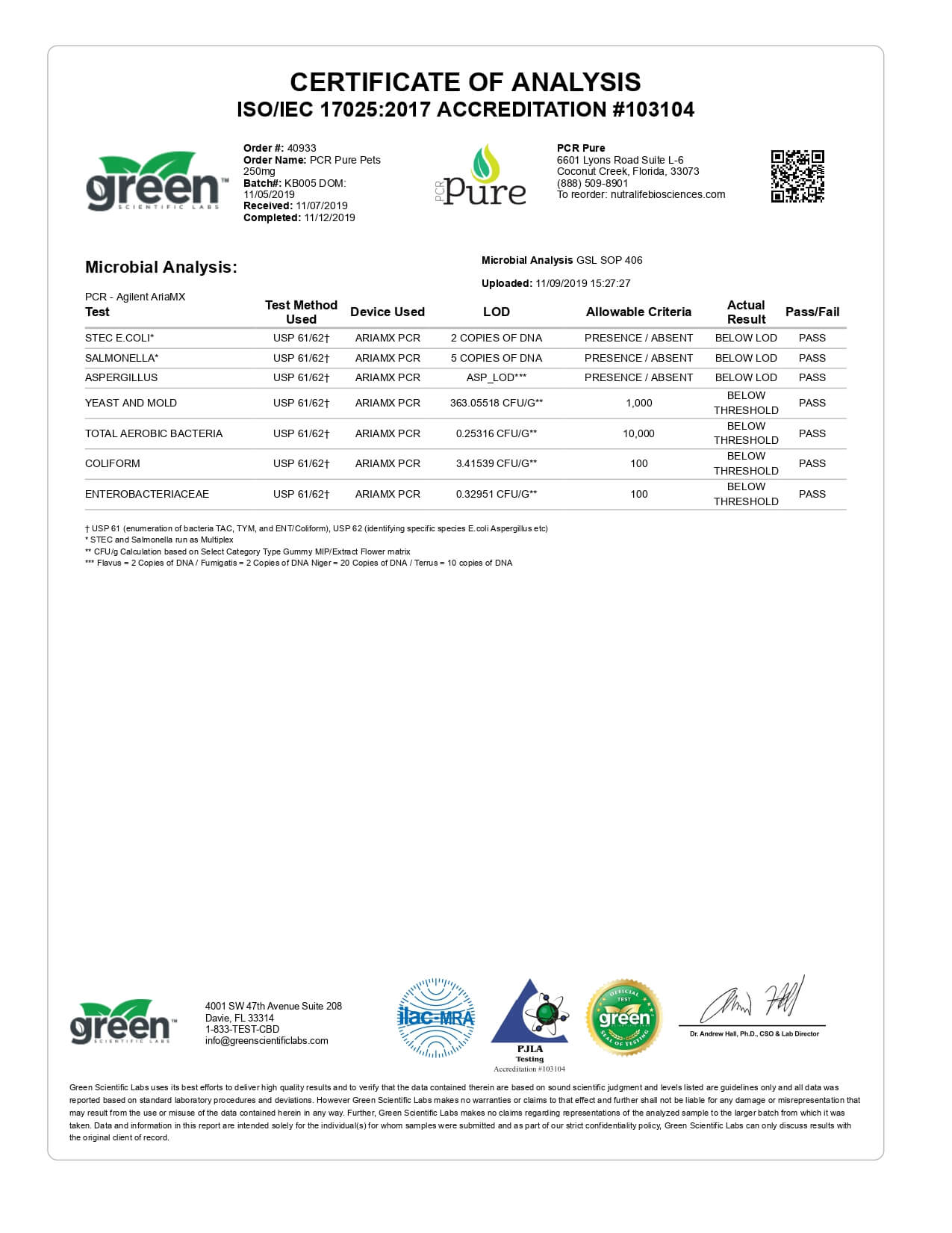 PCR Pure CBD Pet Tincture Full Spectrum Wellness Lab Report