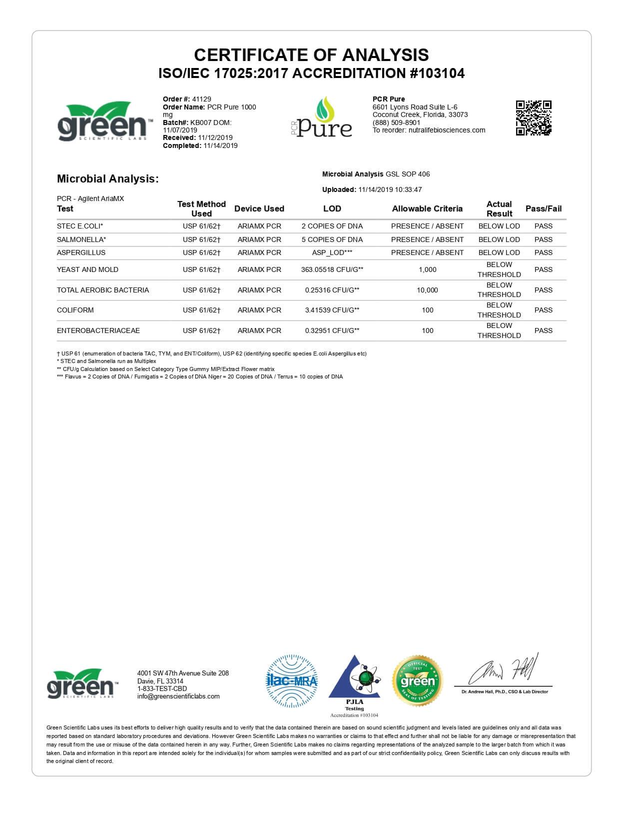 PCR Pure CBD Tincture Spray Full Spectrum 1000mg Lab Report